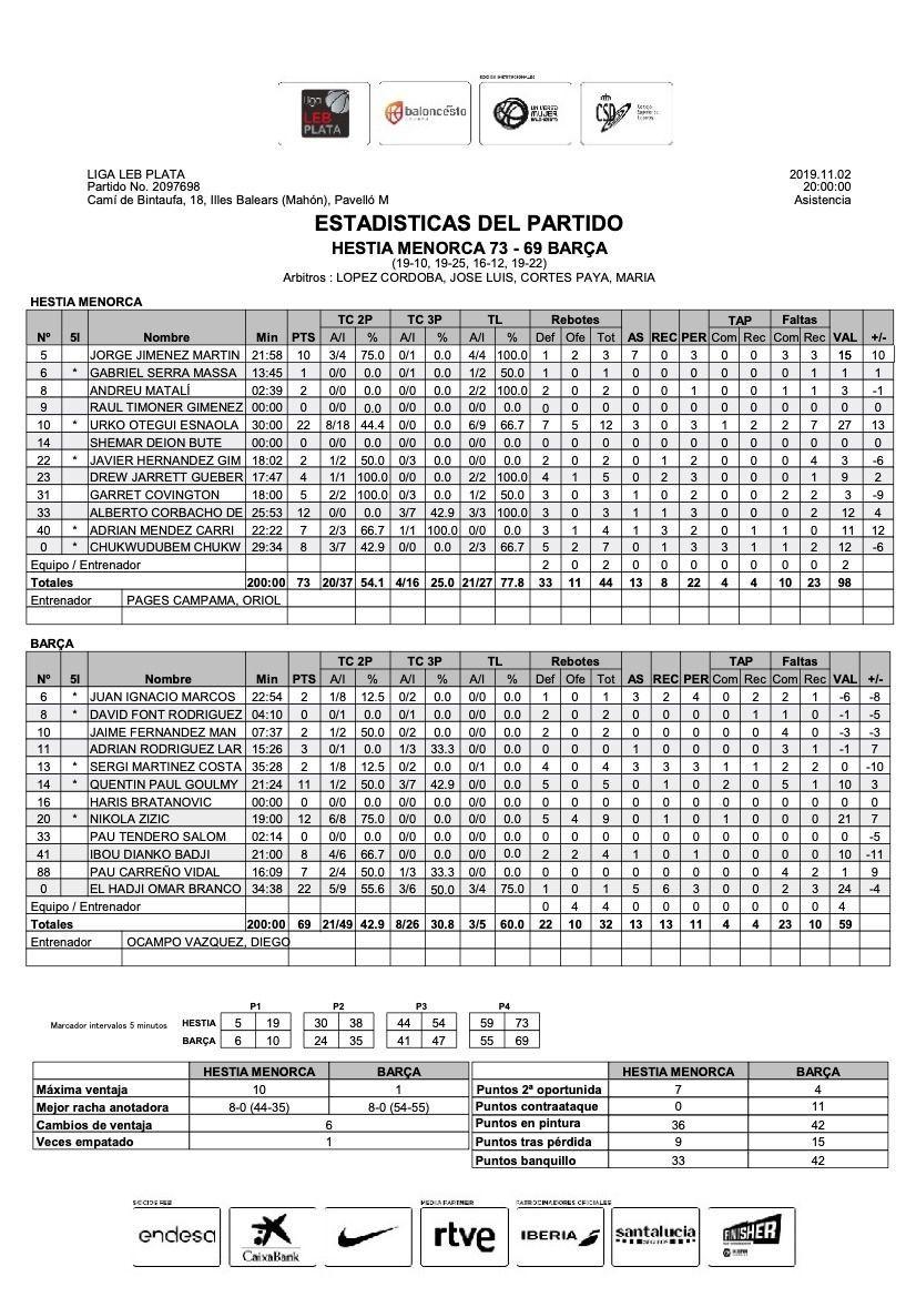 Básquet Menorca, Pabellón Menorca, Bintaufa, Hestia, Baloncesto, canalmenorca.com