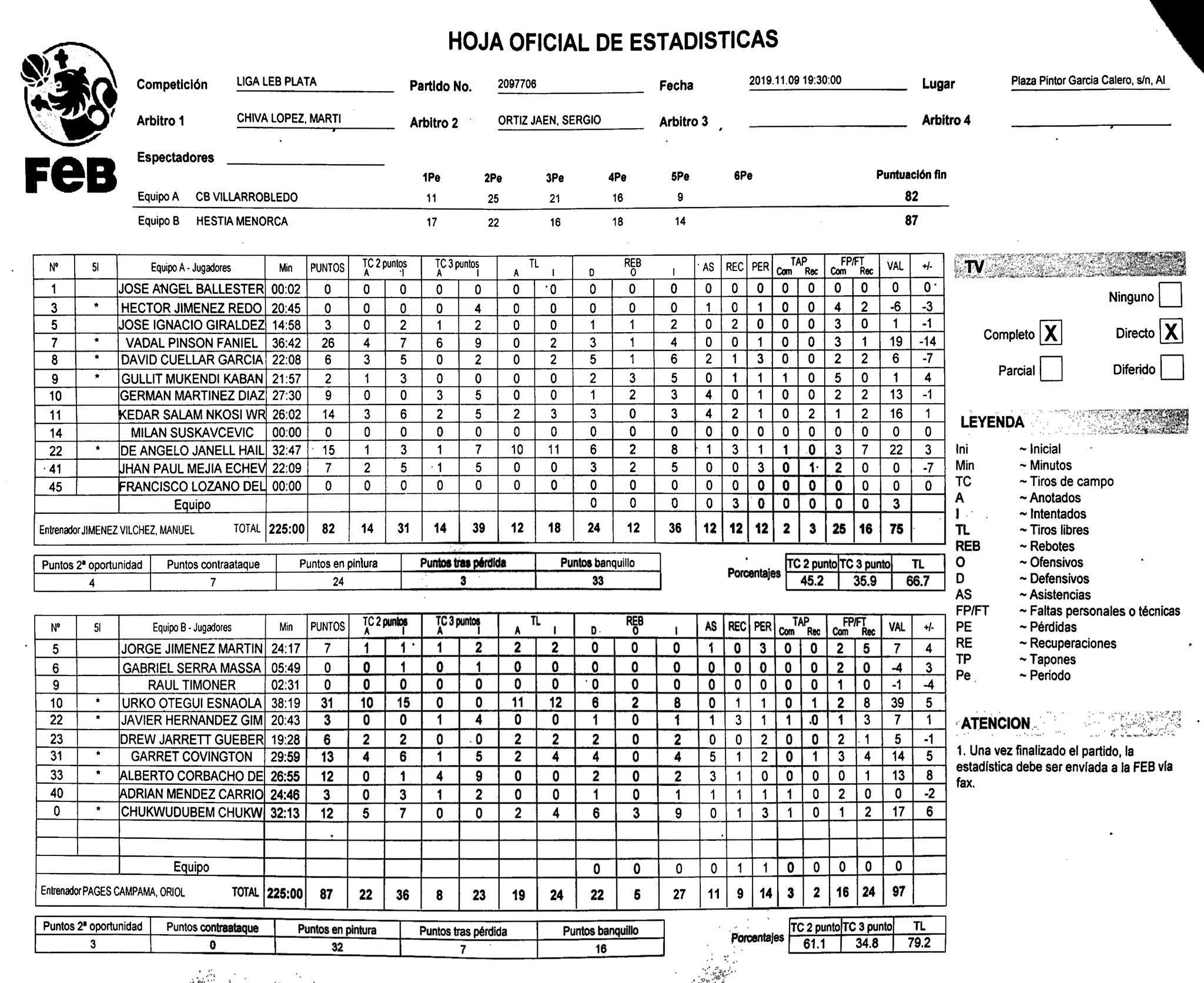 baloncesto, Básquet Menorca, Bintaufa, hestia, Pabellón Menorca