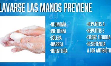 Medicina, lavarse manos, salud pública, sencillo, higiene personal, acute , antiviral , Coronaviridae, Coronavirus, SARS-CoV-2, covid-19, epidemia, , neumonía, Orthocoronavirinae, pandemia, prevención, respiratory, severe, Síntomas , syndrome, tratamiento, Virología, Wuhan, canalmenorca.com