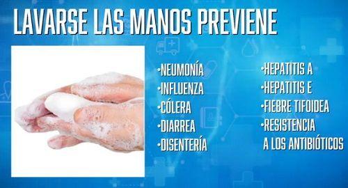 Cómo lavarte las manos CORRECTAMENTE