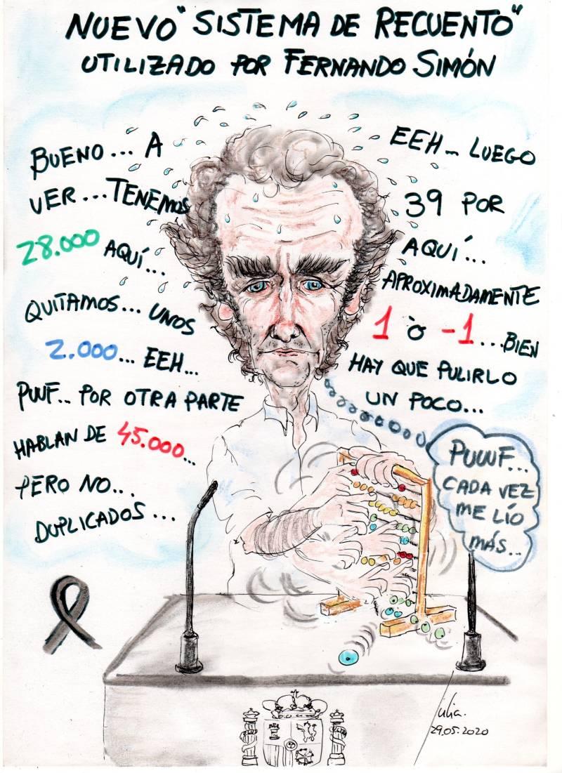 cómic, viñeta, dibujo, tebeo, historieta, arte, caricatura, rincón, julia, Rabiosa, Actualidad, Radiaciones Comiqueras, Cómic, Digital, Desescalada, coronavirus, covid-19, cuarentena, confinamiento, mascarilla, test, epidemia, pandemia, racomic.com, Doctor, Fernando Simón, Sistema Recuento, Liar, marginal, canalmenorca.com