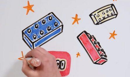 El arte del dibujo, Wargrat, Isidoro, canalmenorca.com, Dibujando Legos, TikTak Draw, TikTak Draw, Bionicle, Ninjago, Lego Duplo, Bloques Construcción, Juguetes, Dinamarca, Lego Mindstorms, Ole Kirk Christiansen, Billund